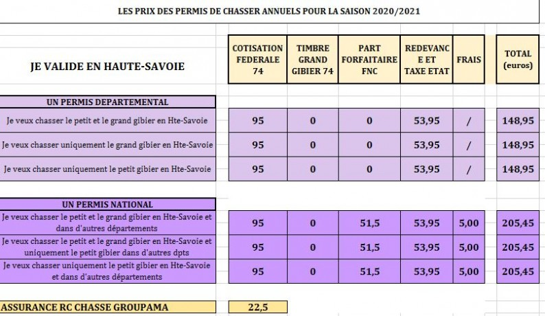 PRIX DES VALIDATIONS
